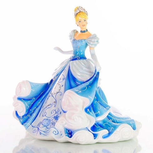 English Ladies Co. Disney Princess - Cinderella